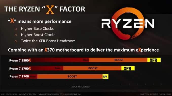 amd ryzen x factor - Review: Procesador AMD Ryzen 7 1700 de ocho núclos y dieciseis hilos de procesamiento